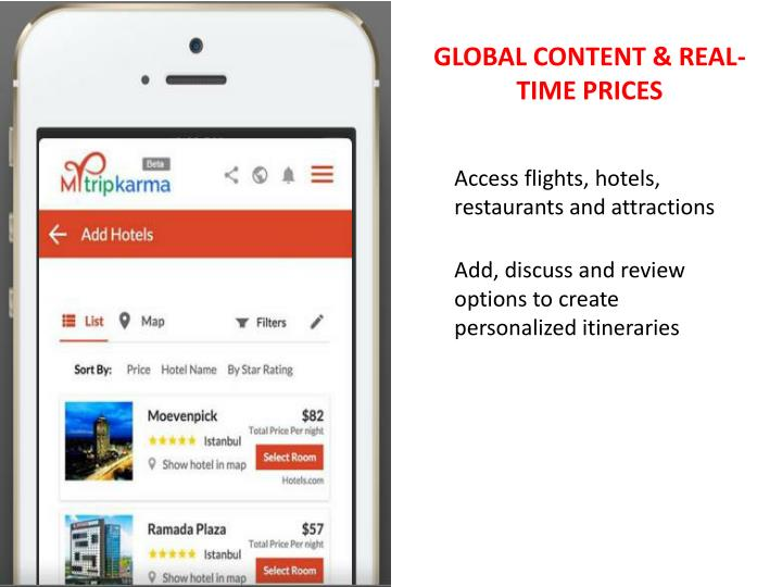 GLOBAL CONTENT & REAL-TIME PRICES