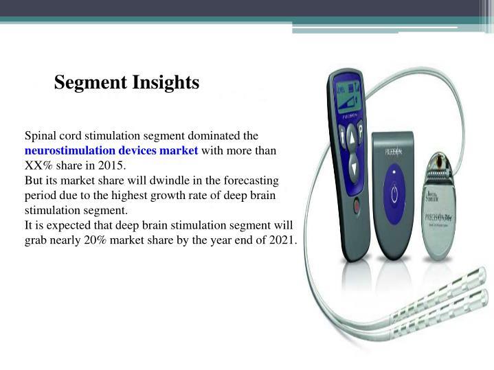 Segment Insights