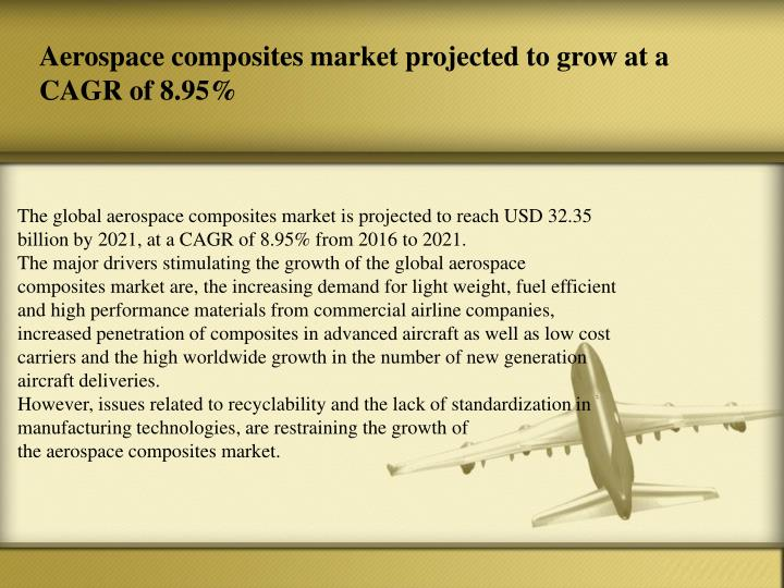 Aerospace composites market projected to grow at a CAGR of 8.95%