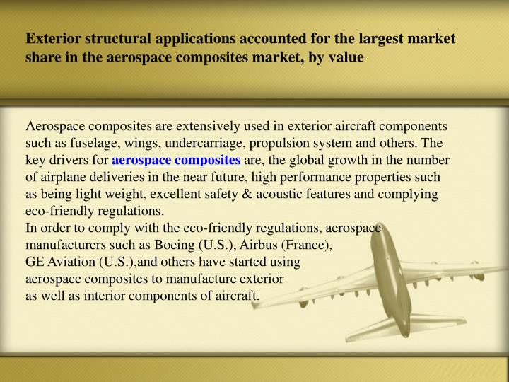 Exterior structural applications accounted for the largest market share in the aerospace composites market, by value