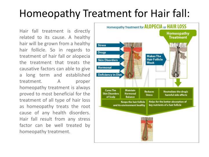 Homeopathy Treatment for Hair fall: