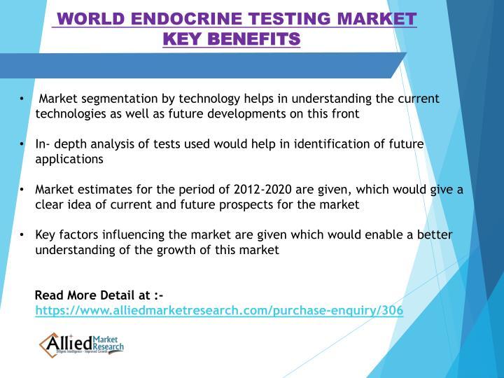 WORLD ENDOCRINE TESTING