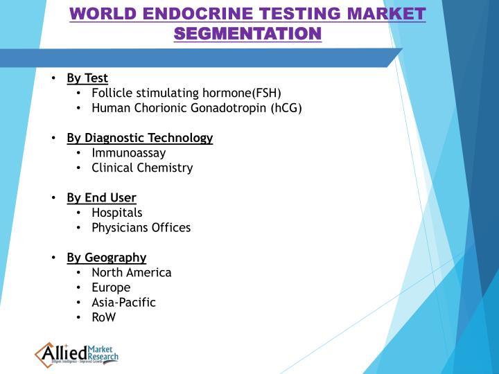 WORLD ENDOCRINE TESTING MARKET