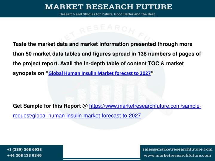 Taste the market data and market information presented through more