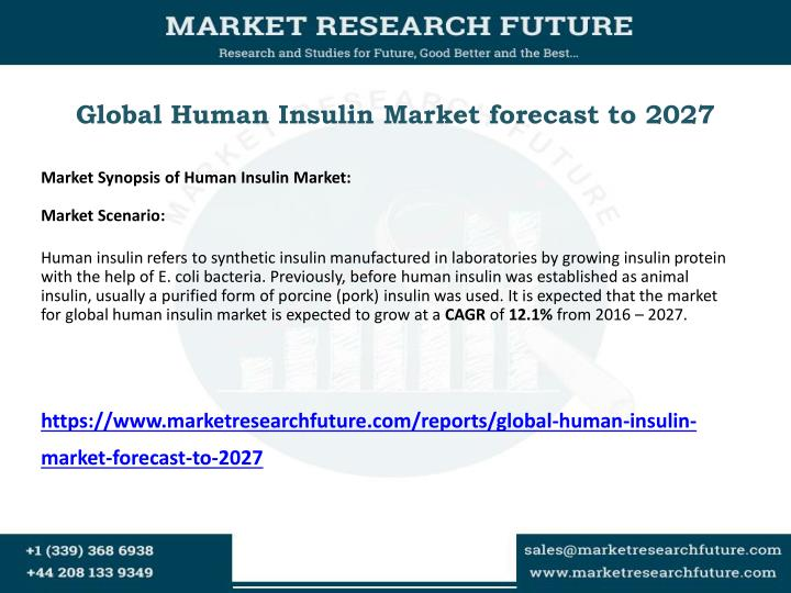 Global human insulin market forecast to 2027