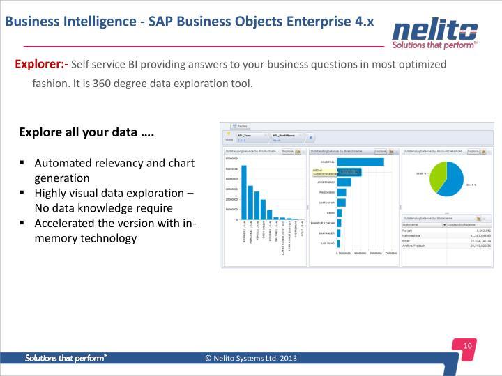 Business Intelligence - SAP Business Objects Enterprise 4.x