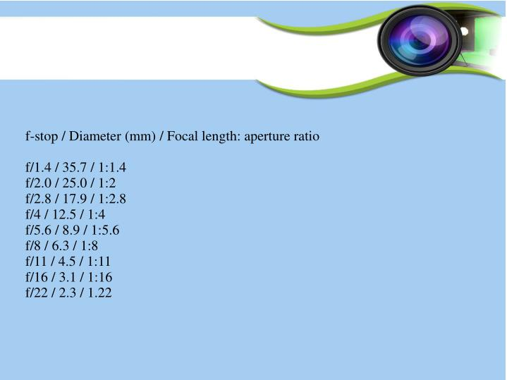 f-stop / Diameter (mm) / Focal length: aperture ratio