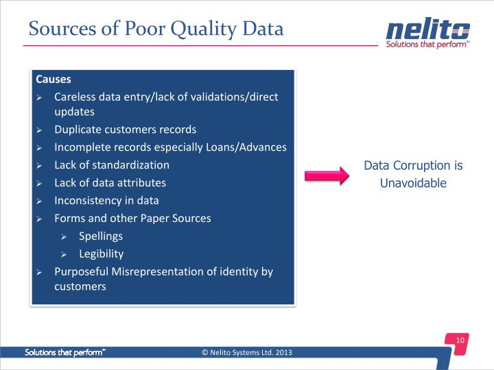 Sources of Poor Quality Data