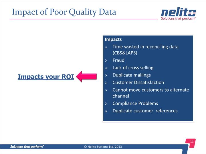 Impact of Poor Quality Data