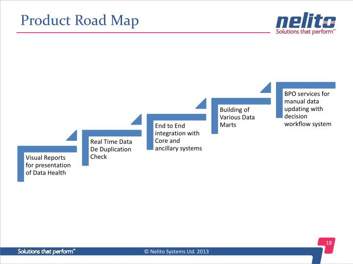 Product Road Map