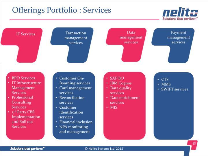 Offerings Portfolio : Services