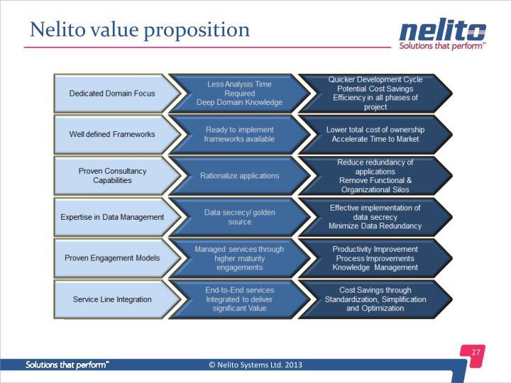 Nelito value proposition