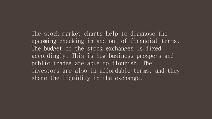 The stock market charts help to diagnose the upcoming checking in and out of financial terms. The bu...
