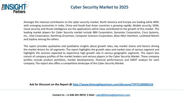 Cyber Security Market to 2025