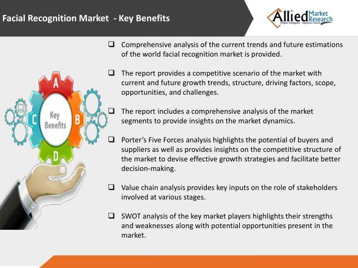 Facial Recognition Market - Key Benefits