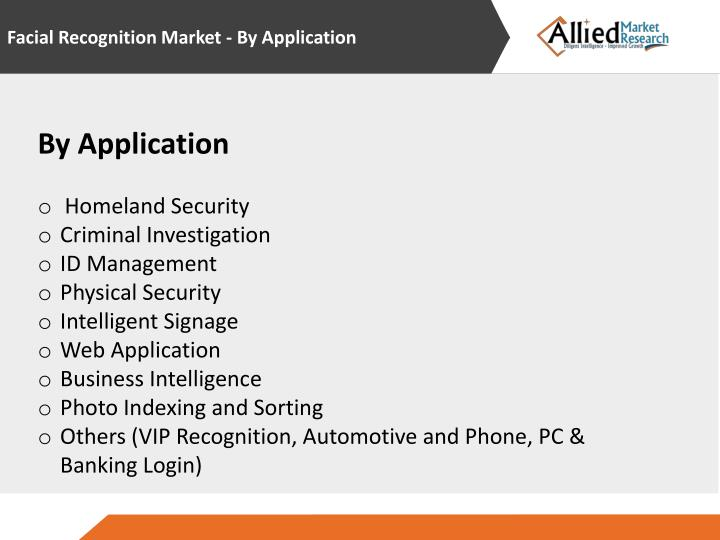 Facial Recognition Market - By Application