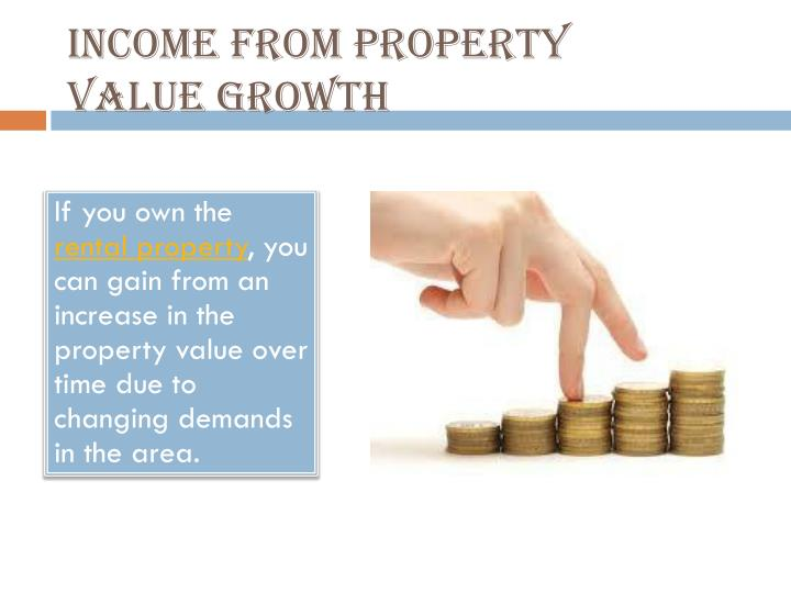 Income from Property