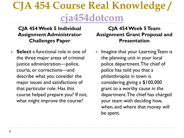 CJA 454 Course Real Knowledge /