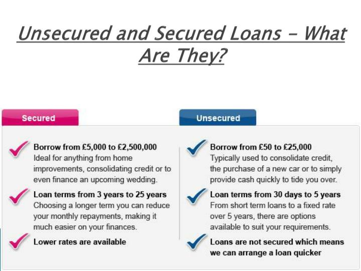 Unsecured and secured loans what are they