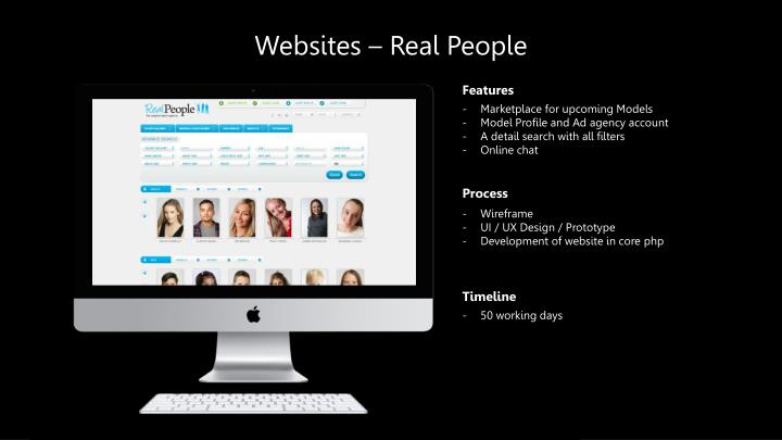 Websites – Real People