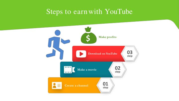 Steps to earn with youtube