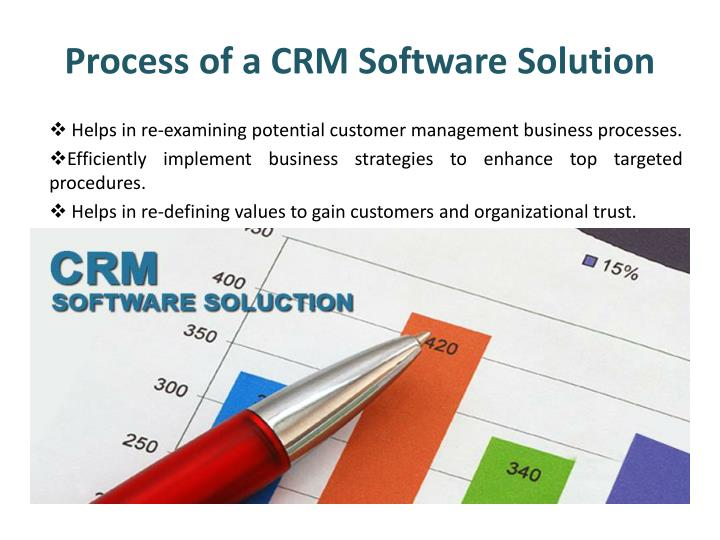 Process of a CRM Software Solution