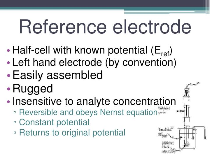 Reference electrode