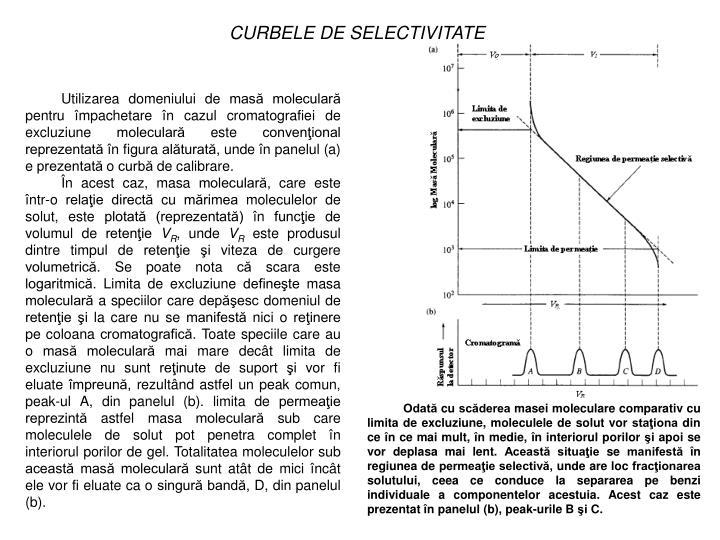 CURBELE DE SELECTIVITATE