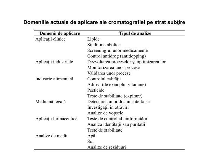 Domeniile actuale de aplicare ale cromatografiei pe strat subţire