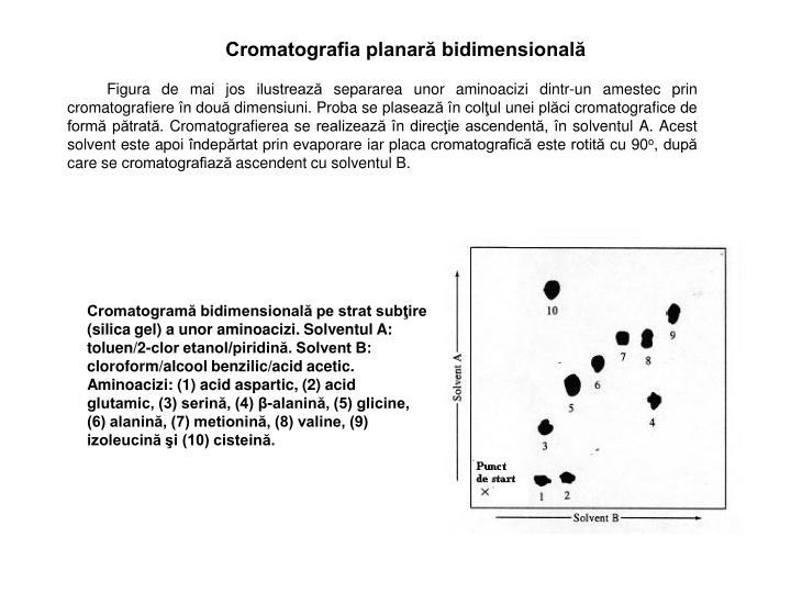 Cromatografia planară bidimensională