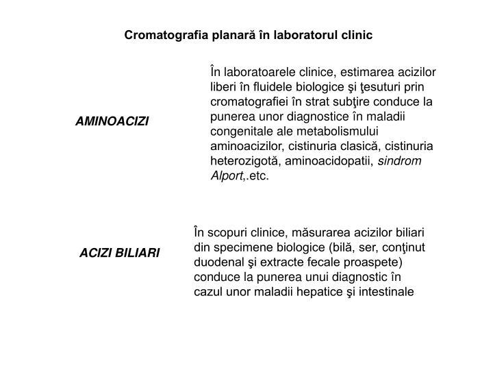 Cromatografia planară în laboratorul clinic