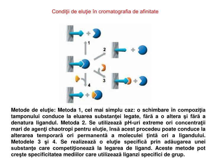 Condiţii de eluţie în cromatografia de afinitate