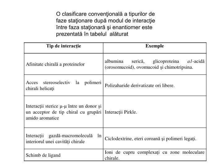 O clasificare convenţională a tipurilor de