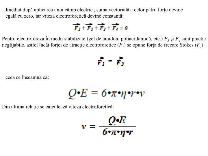 Imediat după aplicarea unui câmp electric , suma vectorială a celor patru forțe devine