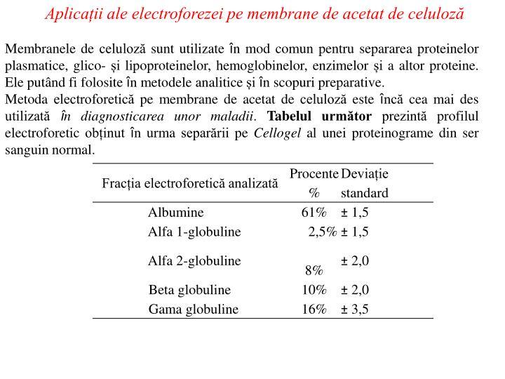 Aplicații ale electroforezei pe membrane de acetat de celuloză