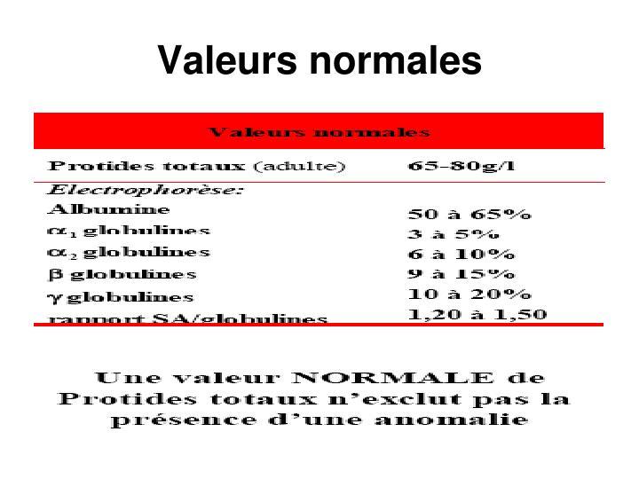 Valeurs normales