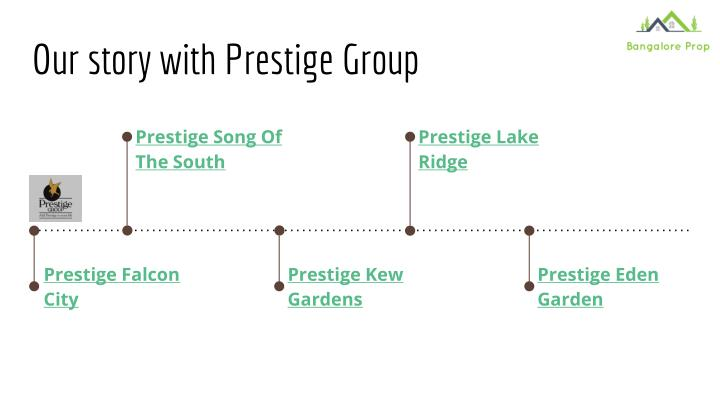 Our story with Prestige Group