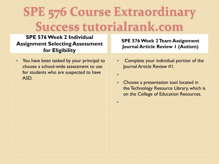 SPE 576 Week 2 Individual Assignment Selecting Assessment for Eligibility