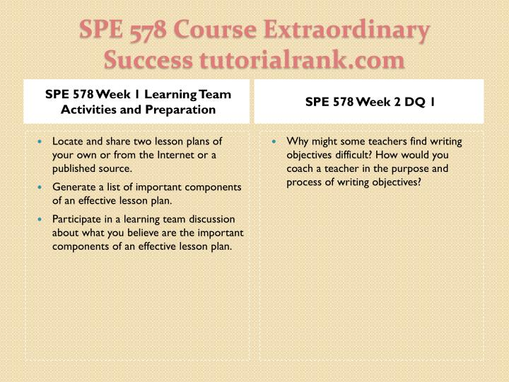SPE 578 Week 1 Learning Team Activities and Preparation