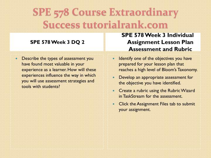 SPE 578 Week 3 DQ 2