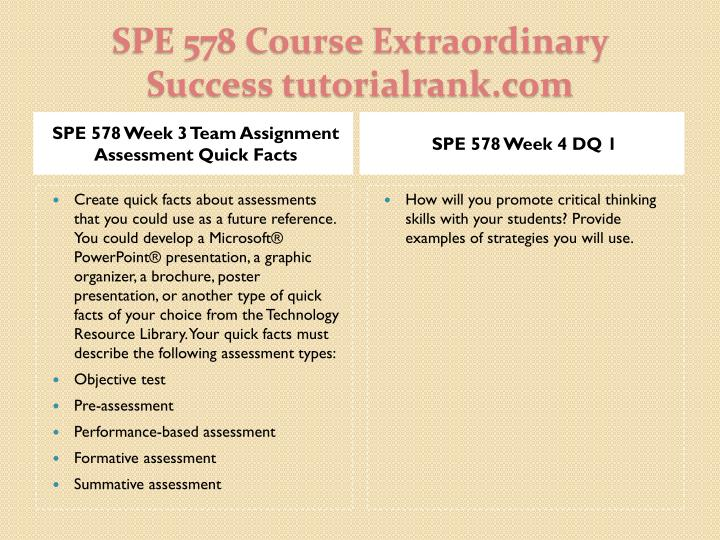 SPE 578 Week 3 Team Assignment Assessment Quick Facts