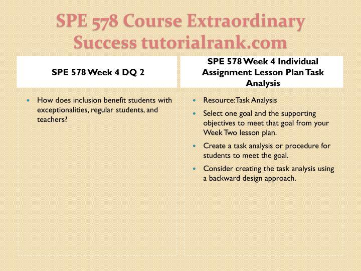SPE 578 Week 4 DQ 2