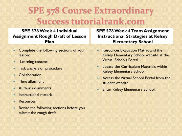 SPE 578 Week 4 Individual Assignment Rough Draft of Lesson Plan