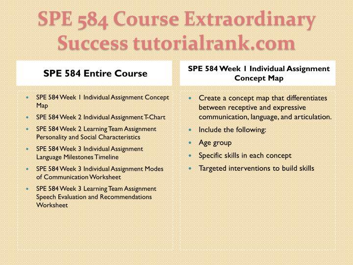 SPE 584 Entire Course