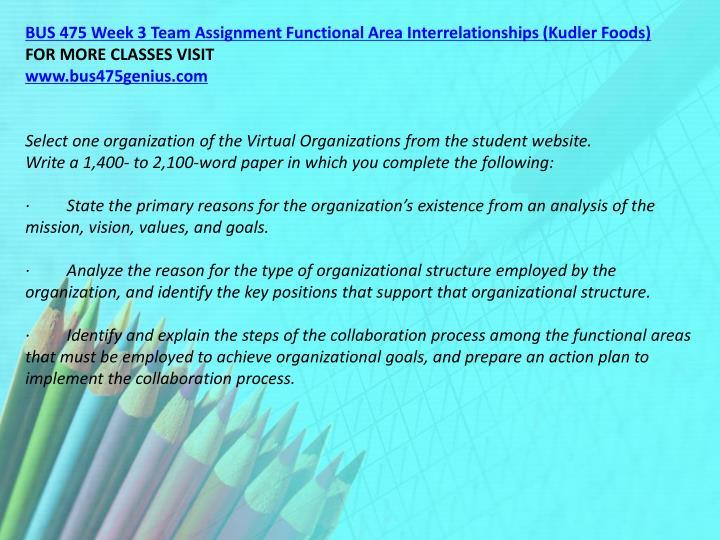 BUS 475 Week 3 Team Assignment Functional Area Interrelationships (Kudler Foods)