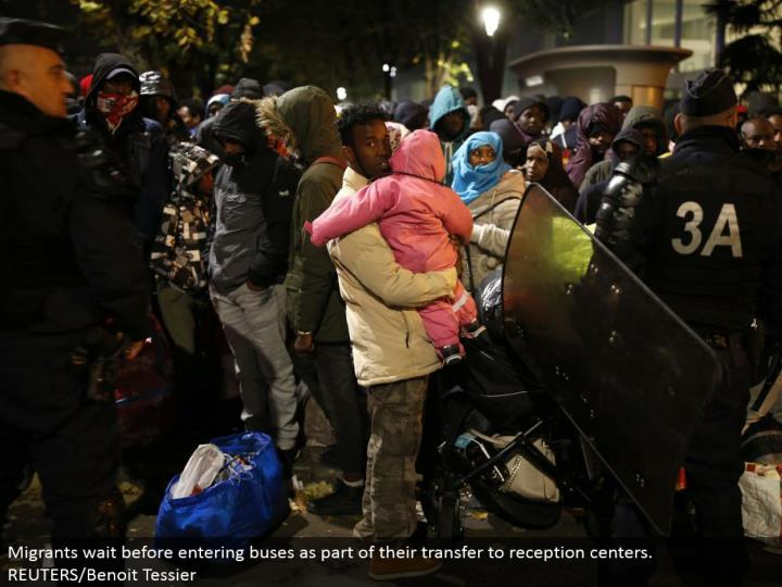 Migrants hold up before entering transports as a feature of their exchange to gathering focuses. REUTERS/Benoit Tessier