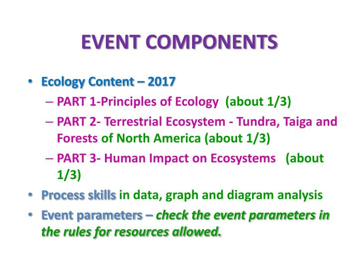 EVENT COMPONENTS