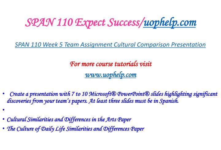 SPAN 110 Expect Success/