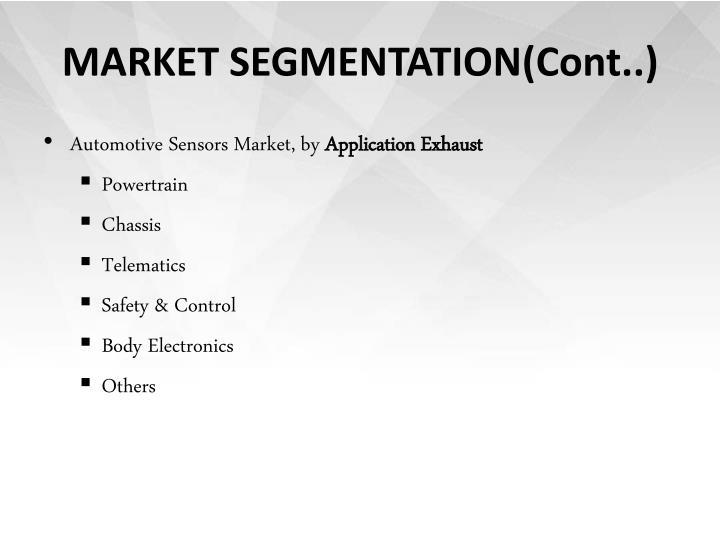 MARKET SEGMENTATION(Cont..)