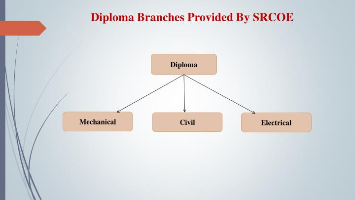 Diploma Branches Provided By SRCOE